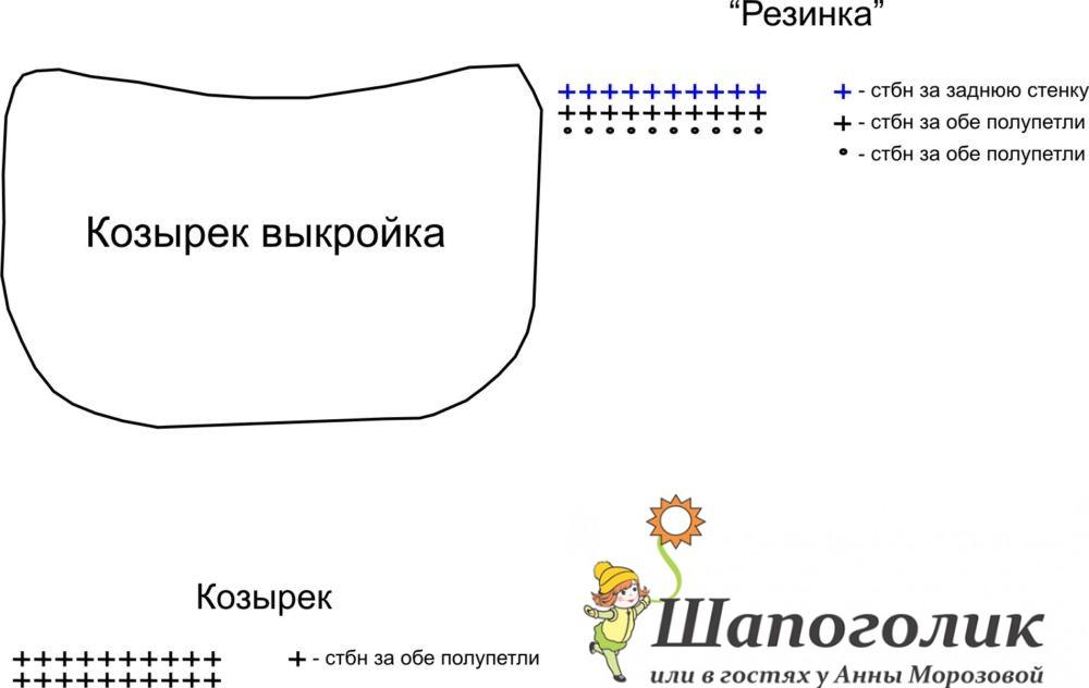 тенниска чертеж и схема